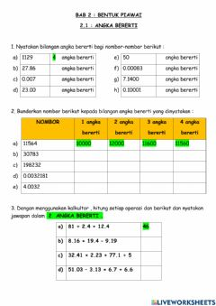 Interactive worksheet Significant figures