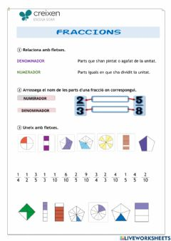 Interactive worksheet Fraccions