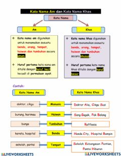 Interactive worksheet Kata Nama