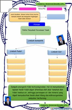 Interactive worksheet LKPD Pencemaran Tanah