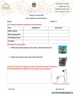 Interactive worksheet Ectotherms and Endotherms