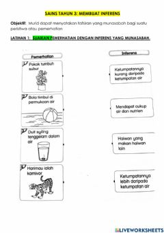 Interactive worksheet KPS: Membuat Inferens
