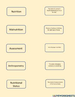 Interactive worksheet Nutritional assessment