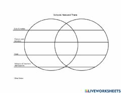 Interactive worksheet Schools Here and There Venn Diagram
