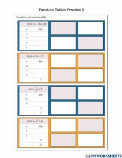 Interactive worksheet Function Table Practice 2