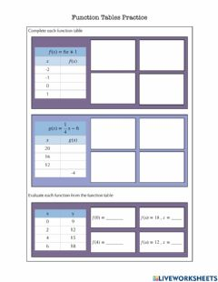 Interactive worksheet Function Table Practice