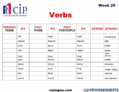 Ficha interactiva Verbs and The House 2 Week 25