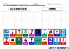 Interactive worksheet Types of Electricity