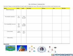 Interactive worksheet Mar. 22-26 Station 8: Vocabulary Chart