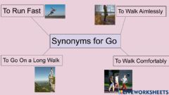 Interactive worksheet Synonyms for Walk - Go
