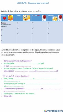 Interactive worksheet Les gouts