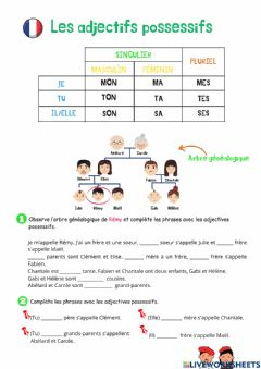 Interactive worksheet Les adjectifs possessifs