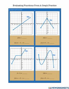 Interactive worksheet Evaluating Functions From A Graph Practice