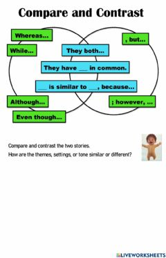 Ficha interactiva Compare and Contrast Two Stories