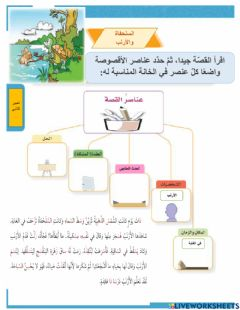 Interactive worksheet السلحفاة والأرنب