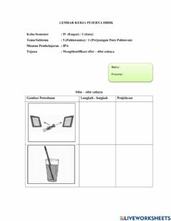 Interactive worksheet Lkpd ipa4