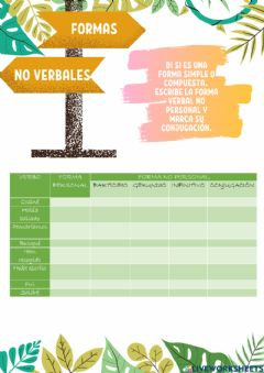 Interactive worksheet Formas no personales