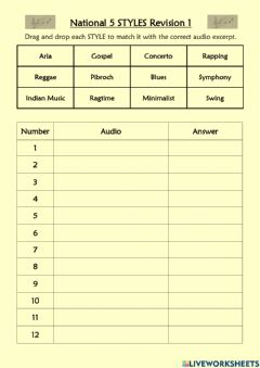 Interactive worksheet N5 Music - Styles Revision 1