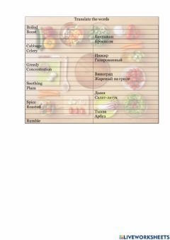 Interactive worksheet Vocabulary test: food