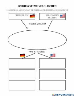 Interactive worksheet Schule in Deutschland vs. Schule in den US