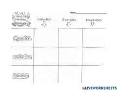 Interactive worksheet Conduction, Convection, and Radiation Vocab