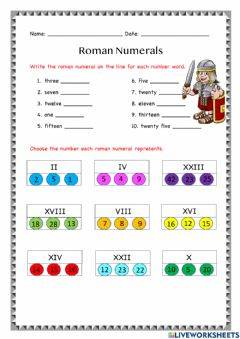 Interactive worksheet Roman Numerals