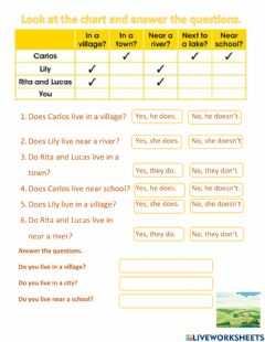 Interactive worksheet Questions with do and does