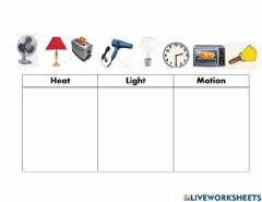 Interactive worksheet Electric appliances