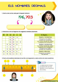 Interactive worksheet Els nombres decimals 1