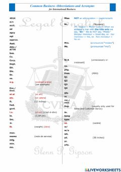 Ficha interactiva Common Business Abbreviations and Acronyms for International Business