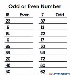 Interactive worksheet Even or Odd numbers