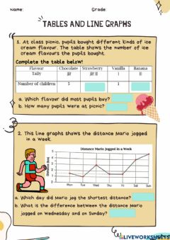 Interactive worksheet Tables and Line Graphs