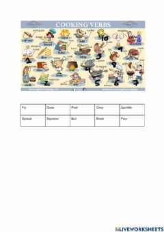 Interactive worksheet COOKING VERBS VOCABULARY TEST