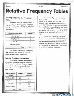 Interactive worksheet Relative frequency