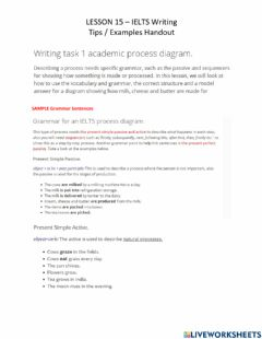 Interactive worksheet IELTS Writing 2 Lesson 15 - Examples and Tips