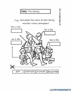 Interactive worksheet Nuclear Family