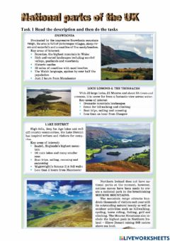 Ficha interactiva National parks of the UK