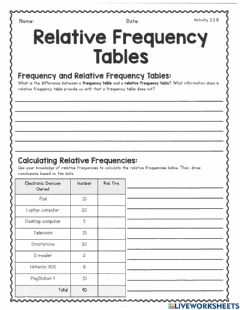 Interactive worksheet Rel frequancy