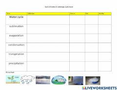 Interactive worksheet April 5-9 Station 5: Water Cycle Vocab