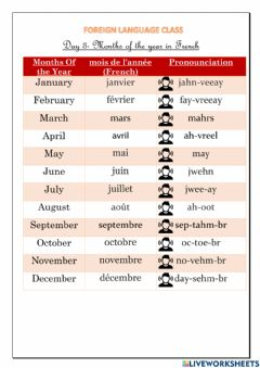 Ficha interactiva Months of the year , numbers and some phrases in French