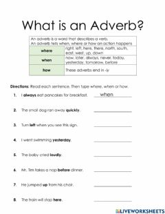 Ficha interactiva What Are Adverbs?