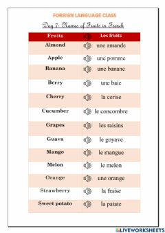 Ficha interactiva Fruits and vegetables in French