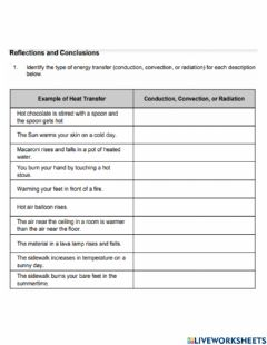 Ficha interactiva May 21-24 Part 5: Reflection and Conclusion
