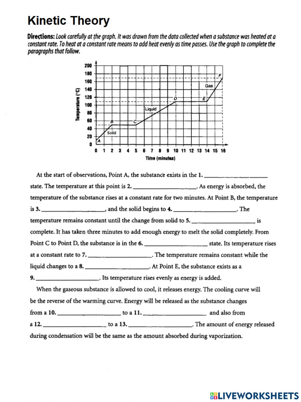 PS-22-22-Phase Change Graph worksheet With Regard To Constant Rate Of Change Worksheet