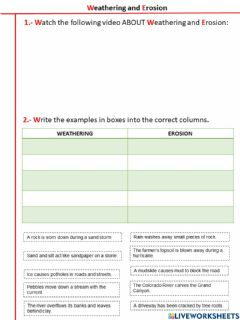 Interactive worksheet Weathering and erosion