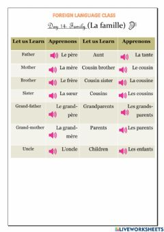 Ficha interactiva Family in French