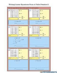 Interactive worksheet Writing Linear Equations From A Table Practice 2