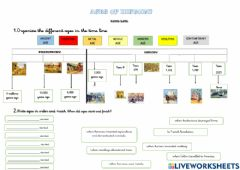Interactive worksheet Ages of history