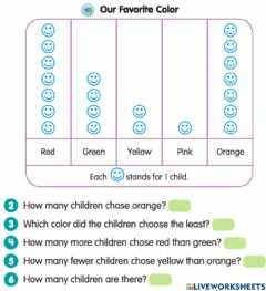 Interactive worksheet Picture Graph-2