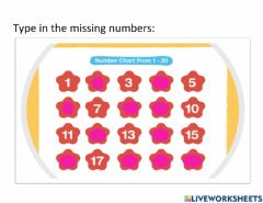Interactive worksheet Type in the missing number